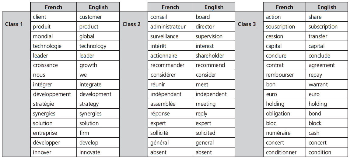 What Is Adjective Agreement In French Choice Image Agreement
