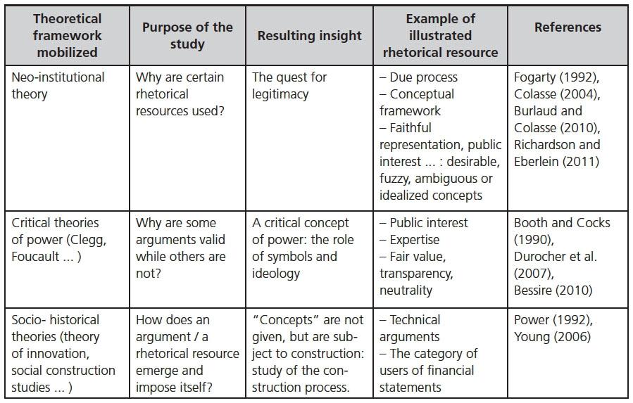 Rhetorical Modes Matrix Essay Sample