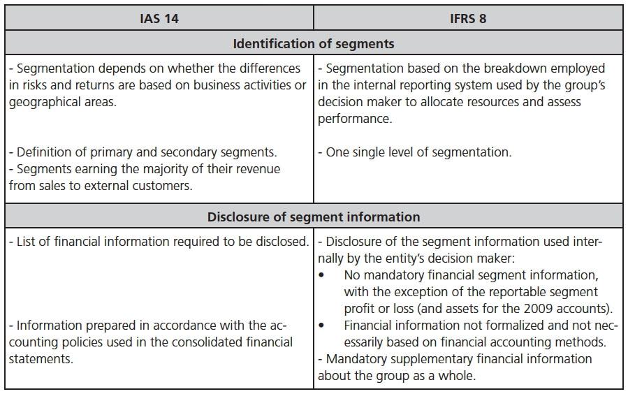segment information essay Rubric for the informative paragraph: rubric for the narrative essay: segment 1, part 2 exam: informative success achieva.
