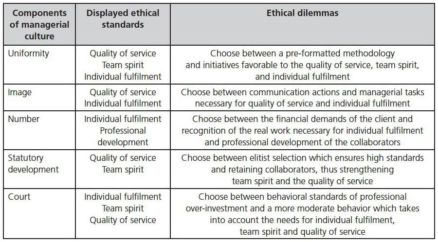 Ethical Dilemmas in the Paralegal Field Essay Sample