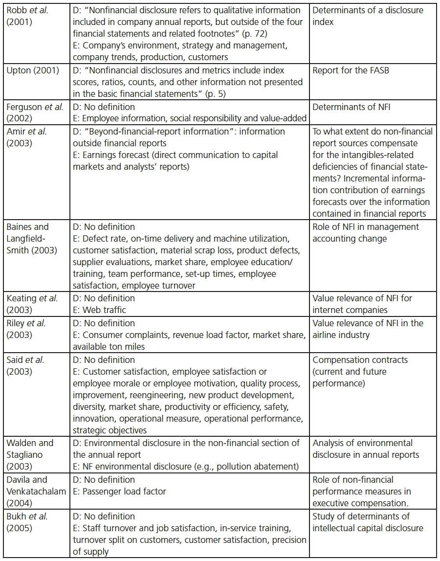 reference example essay questions international relations