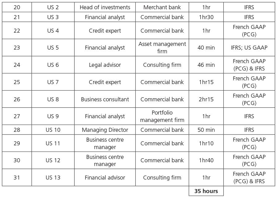 us gaap useful life table
