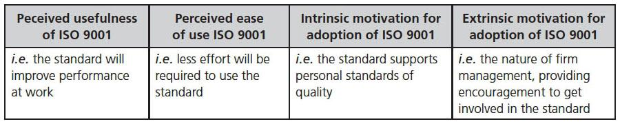 Perceptions and Attitudes Relating to ISO 9001: An Investigation