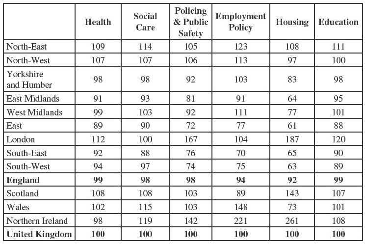 nhs social class health inequalities health and social care essay Below is an essay on health inequalities from anti essays, your source for research papers, essays, and term paper examples  social class vs health inequalities .