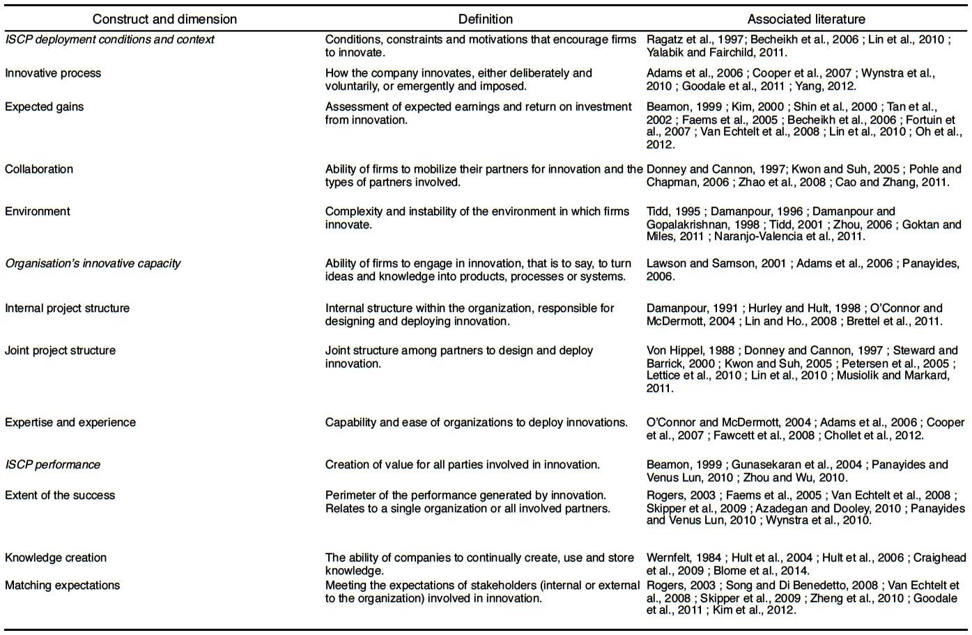 A Systematic Integrated Literature Review of Systematic Integrated     NKF KDOQI Guidelines sample literature review example jpg
