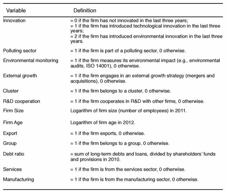Barriers to Environmental Innovation in SMEs: Empirical Evidence ...