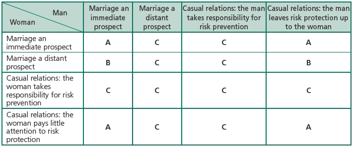 Consentement Mariage Depuis Droit Romain Dissertation