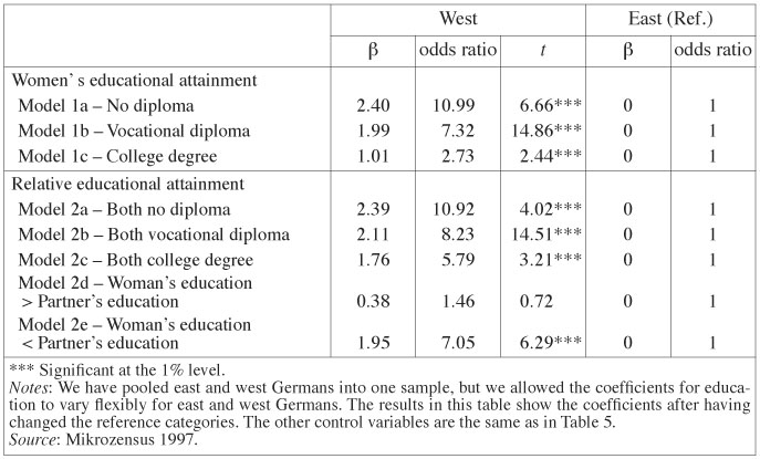 comparison eastern and western education East vs west – education systems one of the most balanced and reasonable articles i have read on chinaorg for a long time, commenting on the.