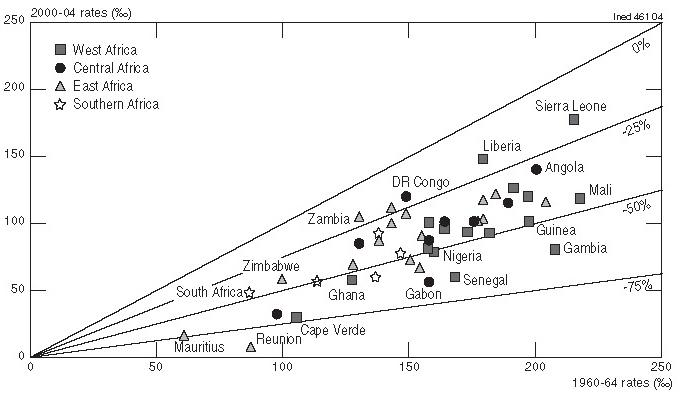 how economic development in between 1950 and 2000 affected the environment Between 1950 and 1973 the annual real gdp growth of developed  it had an  immediate impact on fdi flows, with an increase of us fdi into.