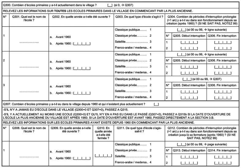 Designing dissertation questionnaires