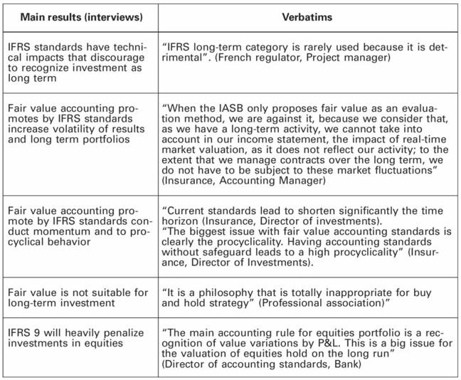 Far mandatory disclosure requirements for investments seehausen altmark pension and investments