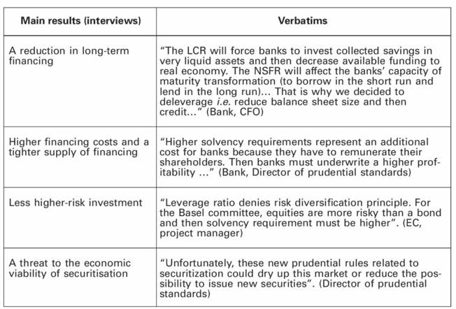 accounting for unquoted investments with high returns