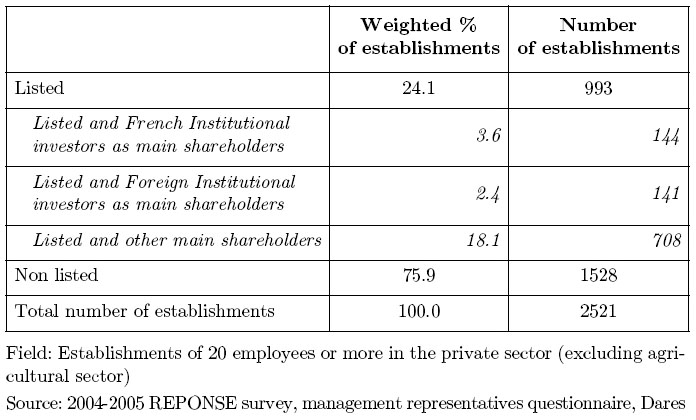 hr as a source of shareholder