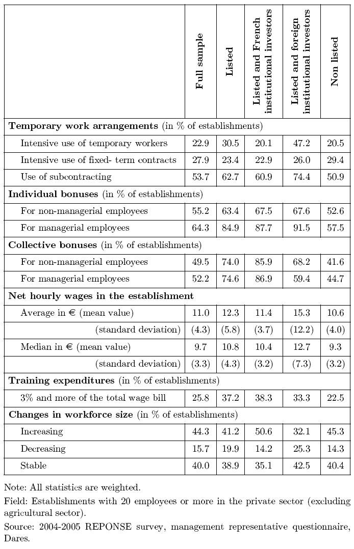 questionnaire on hrm practices pdf