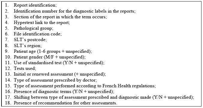 Using corpus-based analyses in specialised paramedical French