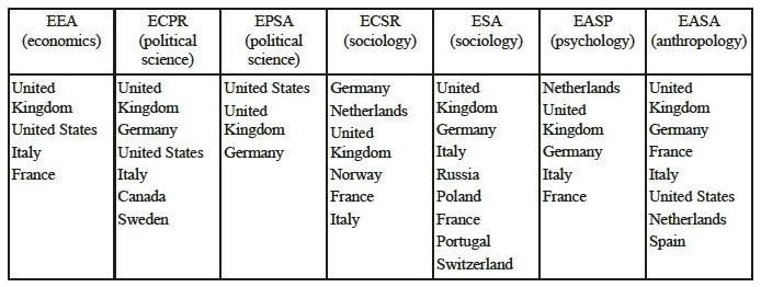 International science as a resource | Cairn International