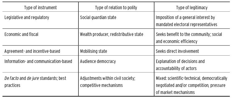 stages of public policy in sa This article examines how south africa's policy commitment to man-  evolved,  at least formally, roughly in step with stages of public sector reform in south.