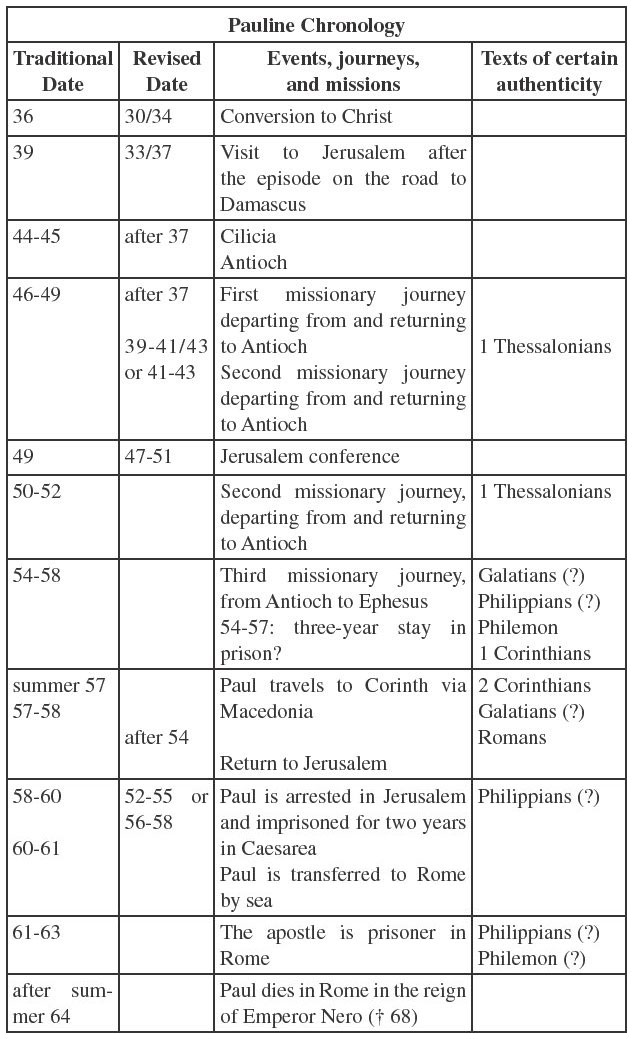 The corpus paulinum greek and latin exegesis of the epistles in the pauline chronology traditional date revised date events journeys and missions texts of certain authenticity 36 3034 conversion to christ 39 3337 visit fandeluxe Choice Image