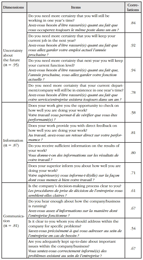 job stress scale questionnaire pdf