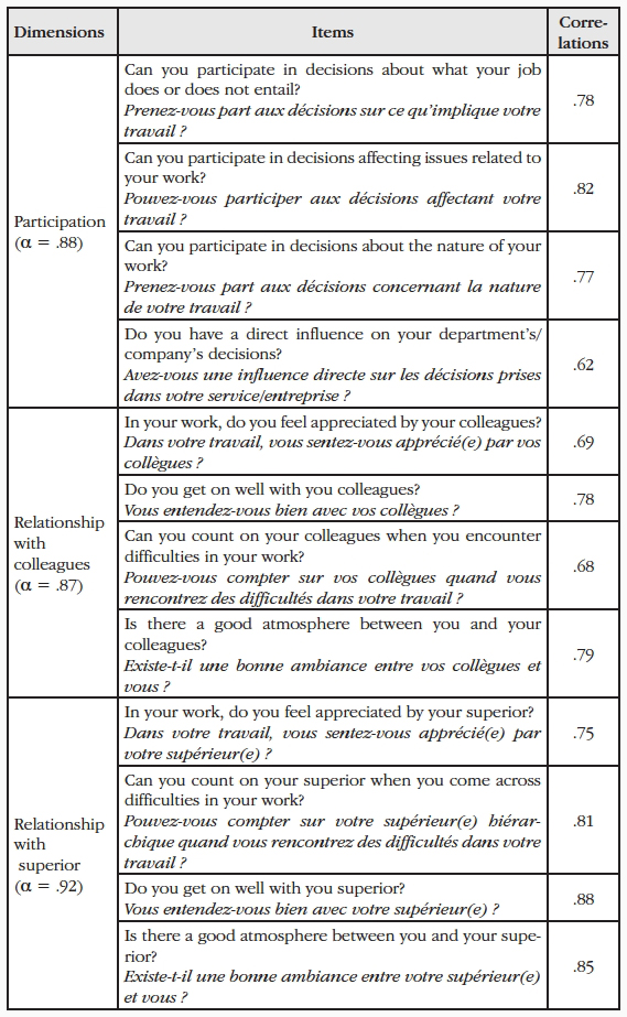 validation of a french questionnaire to measure job