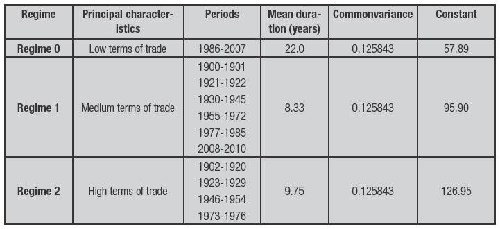 china s impact on world commodity markets roache shaun k